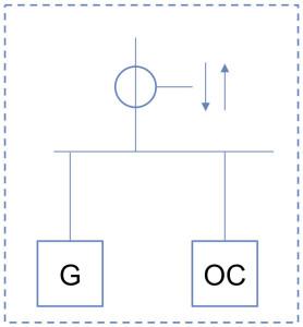 Diagram depicting the net metering of production. eSett Oy