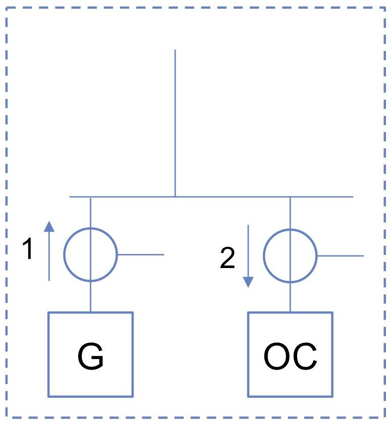 Diagram illustrating the gross metering of production. eSett Oy