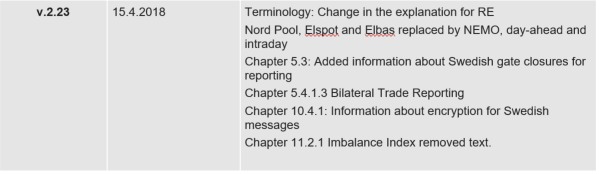 This table shows the Change Log for the eSett Handbook. This table contains version history for version 2.23. eSett Oy