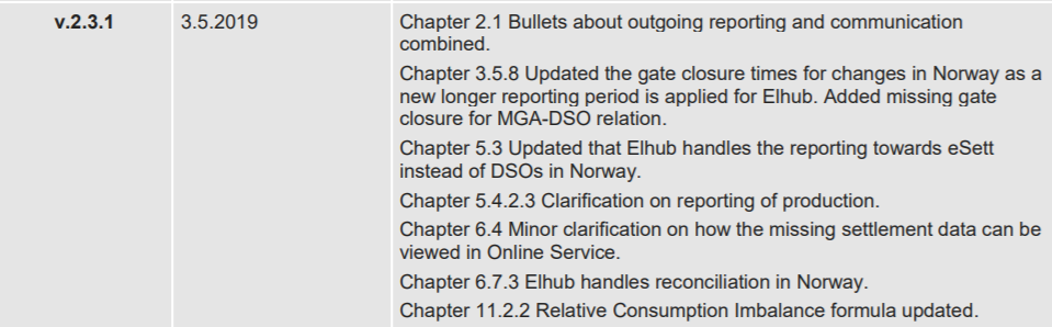This table shows the Change Log for the eSett Handbook. This table contains version history for version 2.3.1. eSett Oy