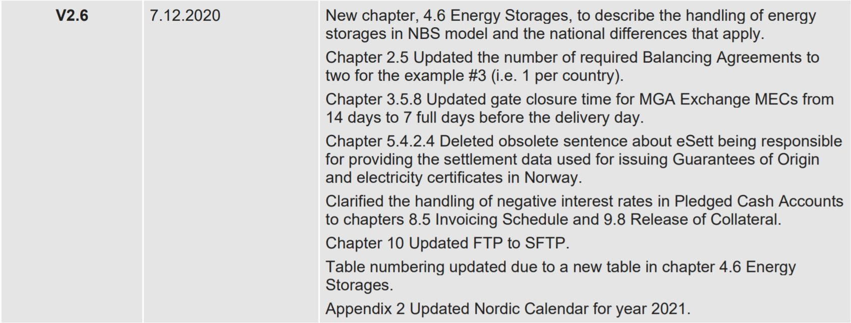 This table shows the Change Log for the eSett Handbook. This table contains version history for version 2.6. eSett Oy