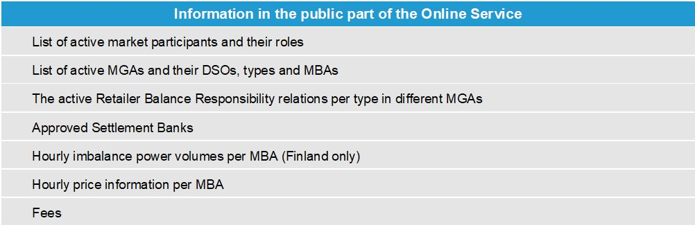 This table shows an overview of the information in public Online Service. eSett Oy