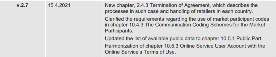 This table shows the Change Log for the eSett Handbook. This table contains version history for version 2.7. eSett Oy